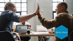Marketing partnerski B2B